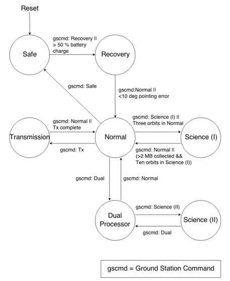 upsat_msc_thesis